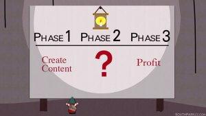 Content Marketing Profit